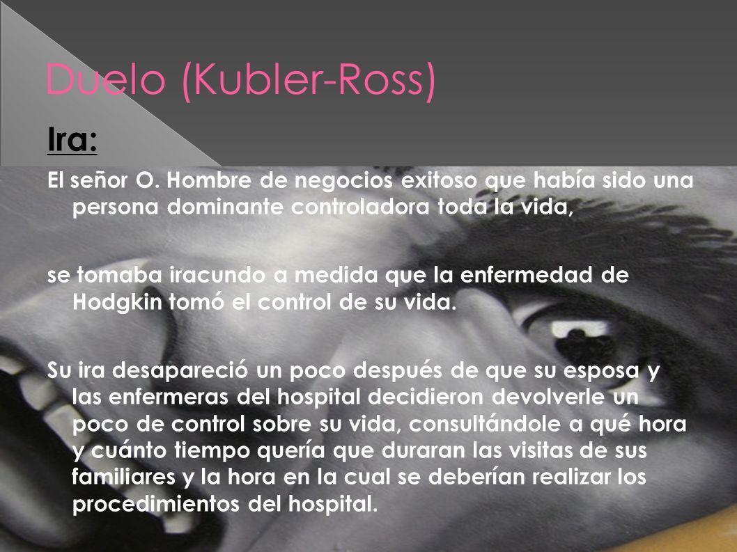 Duelo (Kubler-Ross) Ira: