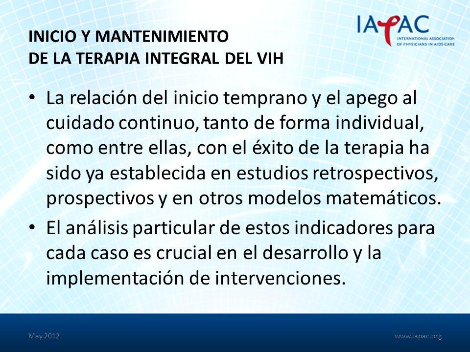 Inicio y mantenimiento de la terapia integral del VIH