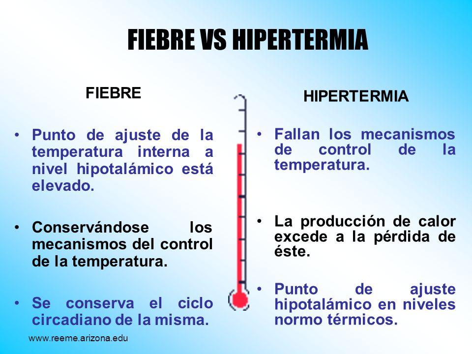 FIEBRE VS HIPERTERMIA FIEBRE HIPERTERMIA