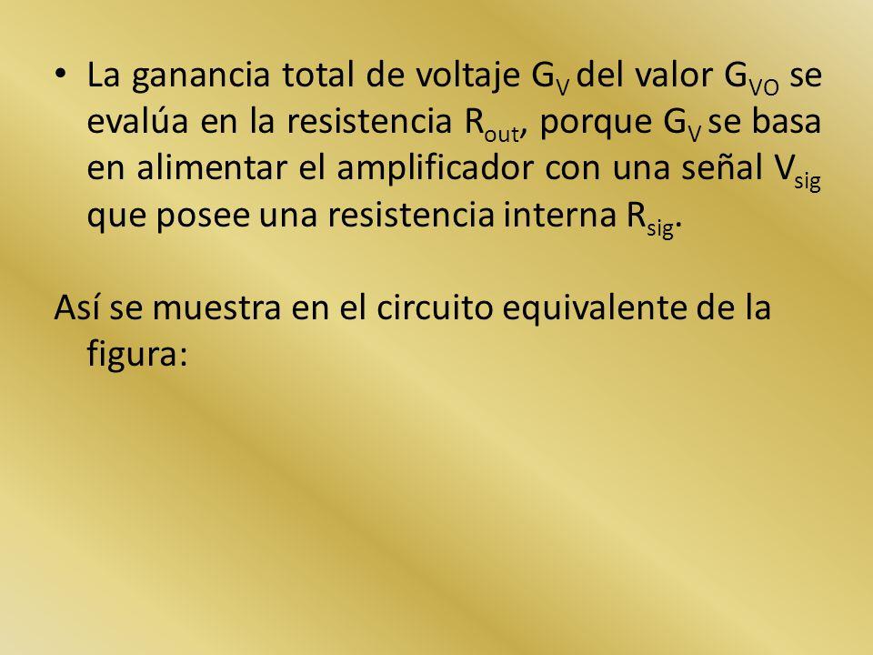 La ganancia total de voltaje GV del valor GVO se evalúa en la resistencia Rout, porque GV se basa en alimentar el amplificador con una señal Vsig que posee una resistencia interna Rsig.