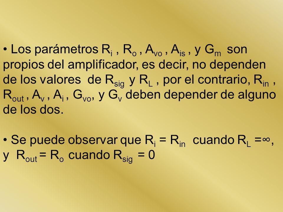 Los parámetros Ri , Ro , Avo , Ais , y Gm son propios del amplificador, es decir, no dependen de los valores de Rsig y RL , por el contrario, Rin , Rout , Av , Ai , Gvo, y Gv deben depender de alguno de los dos.