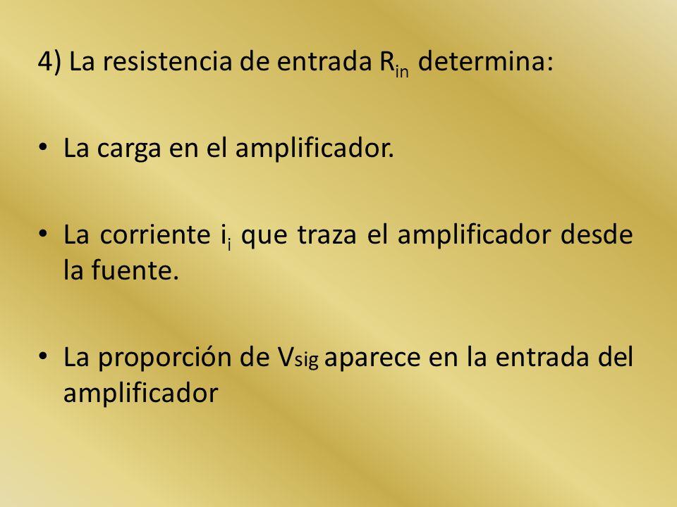 4) La resistencia de entrada Rin determina: