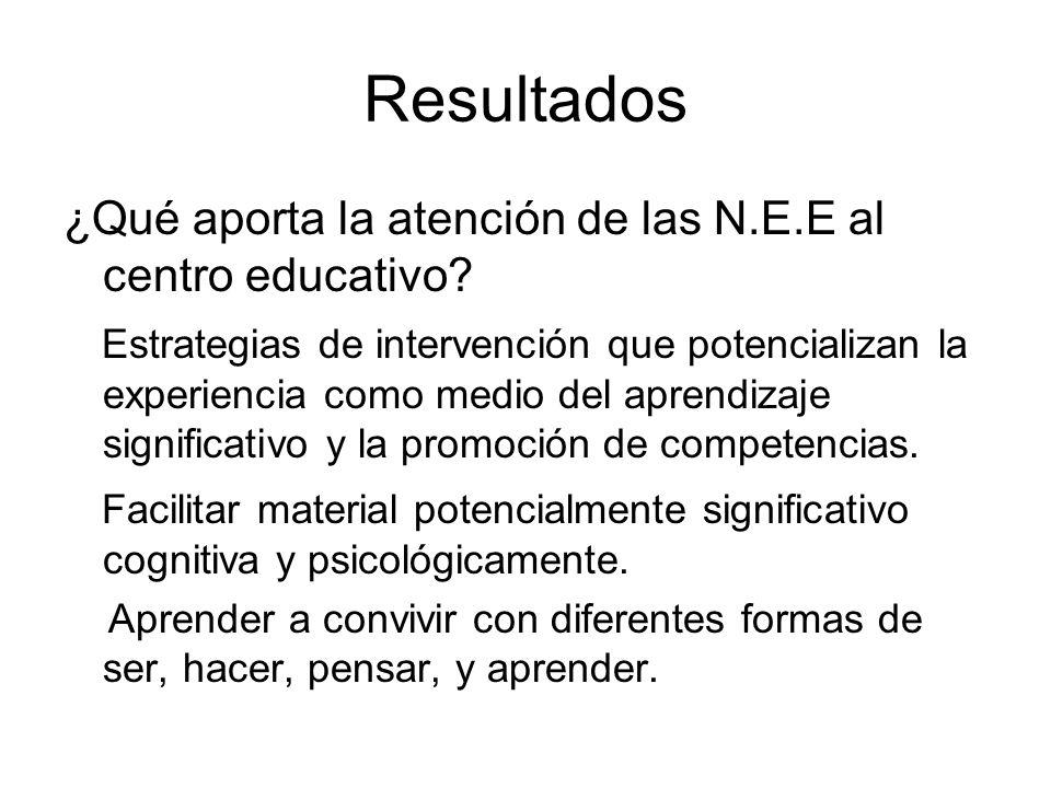Resultados ¿Qué aporta la atención de las N.E.E al centro educativo