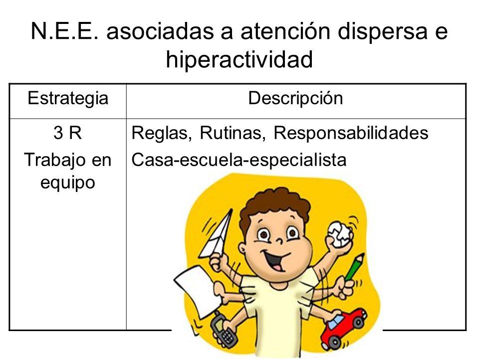 N.E.E. asociadas a atención dispersa e hiperactividad