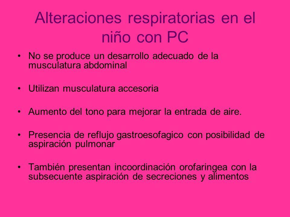 Alteraciones respiratorias en el niño con PC