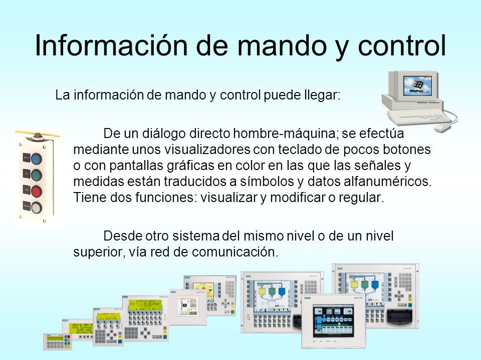 Información de mando y control