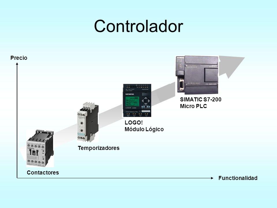 Controlador Precio SIMATIC S7-200 Micro PLC LOGO! Módulo Lógico