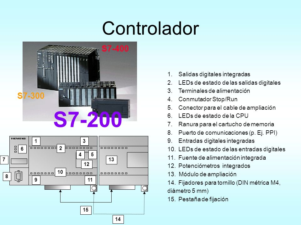 S7-200 Controlador S7-400 S7-300 1. Salidas digitales integradas