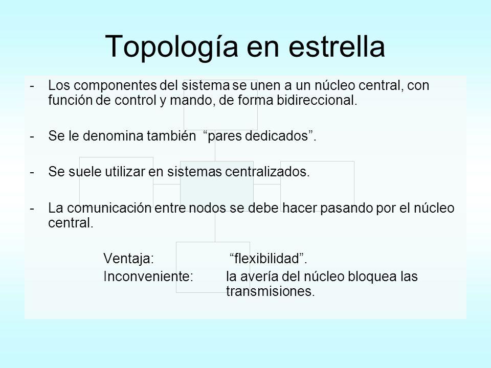 Topología en estrella Los componentes del sistema se unen a un núcleo central, con función de control y mando, de forma bidireccional.