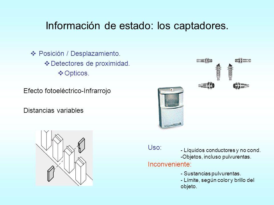 Información de estado: los captadores.