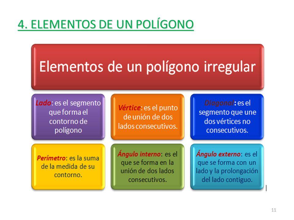 4. ELEMENTOS DE UN POLÍGONO
