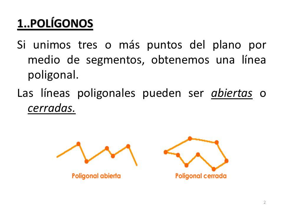 Las líneas poligonales pueden ser abiertas o cerradas.