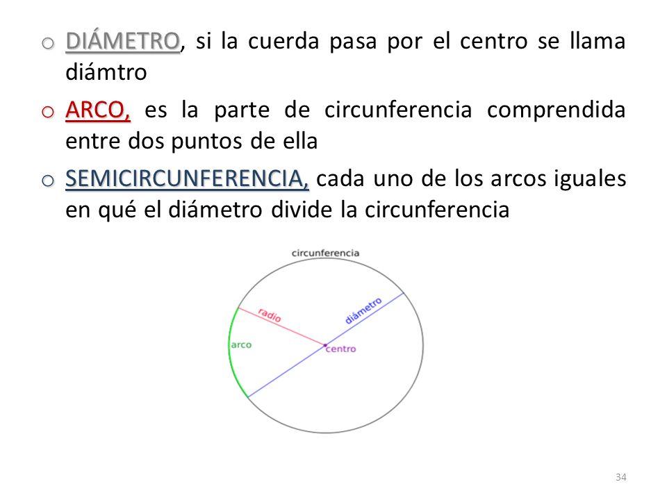 DIÁMETRO, si la cuerda pasa por el centro se llama diámtro