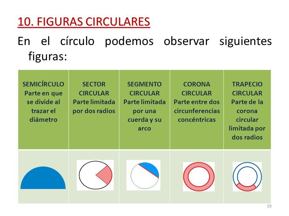 En el círculo podemos observar siguientes figuras:
