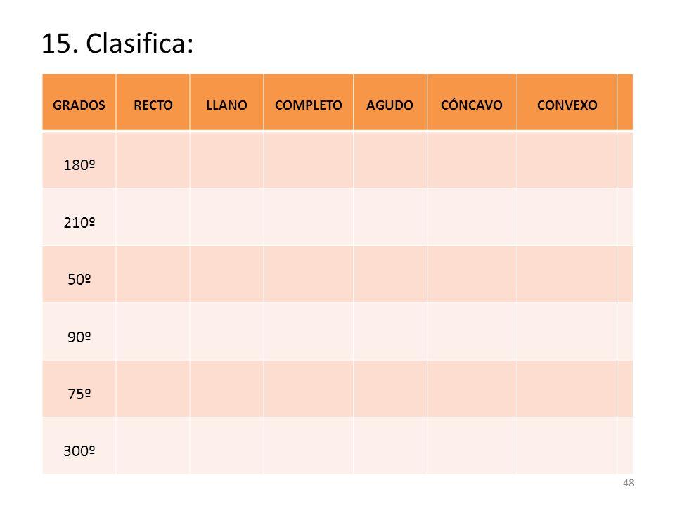 15. Clasifica: 180º 210º 50º 90º 75º 300º GRADOS RECTO LLANO COMPLETO
