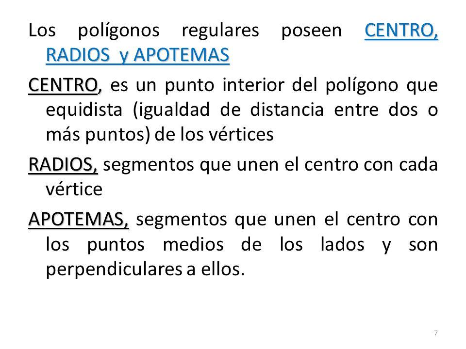 Los polígonos regulares poseen CENTRO, RADIOS y APOTEMAS