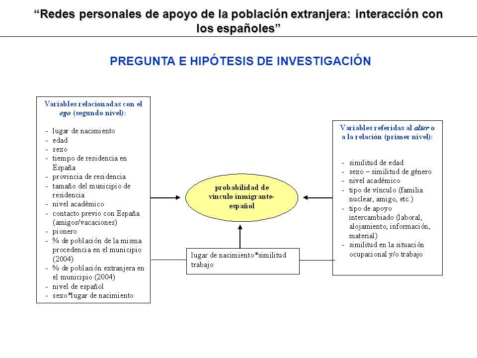 PREGUNTA E HIPÓTESIS DE INVESTIGACIÓN