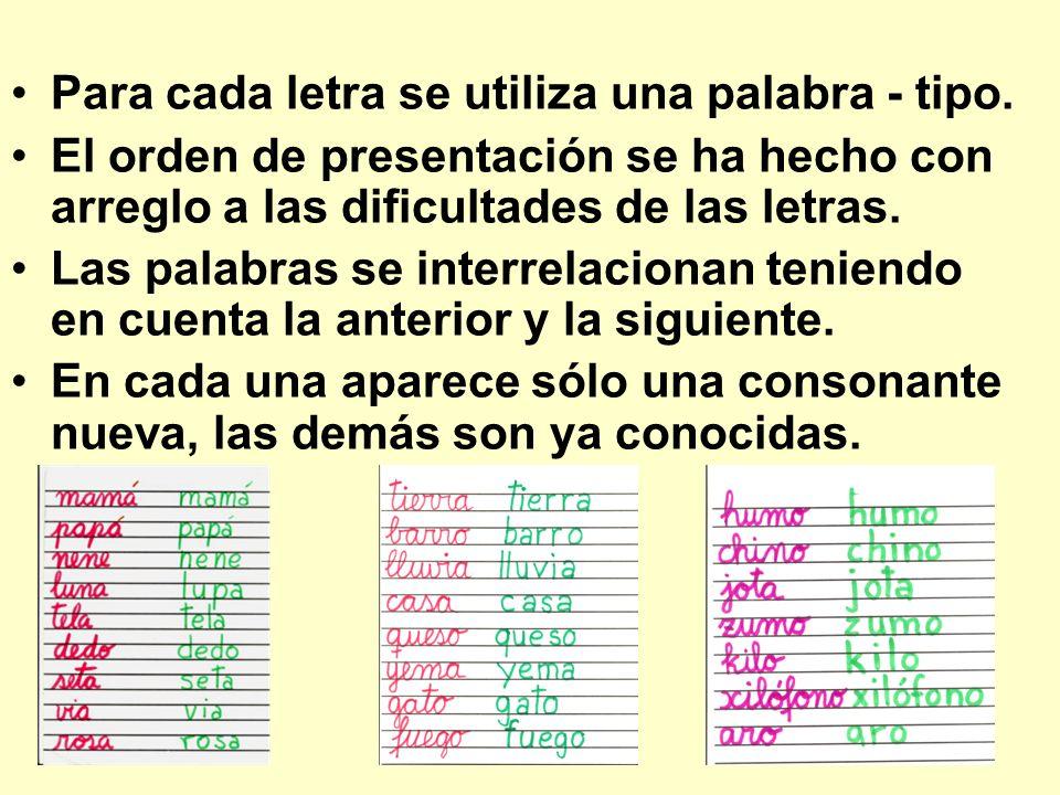Para cada letra se utiliza una palabra - tipo.