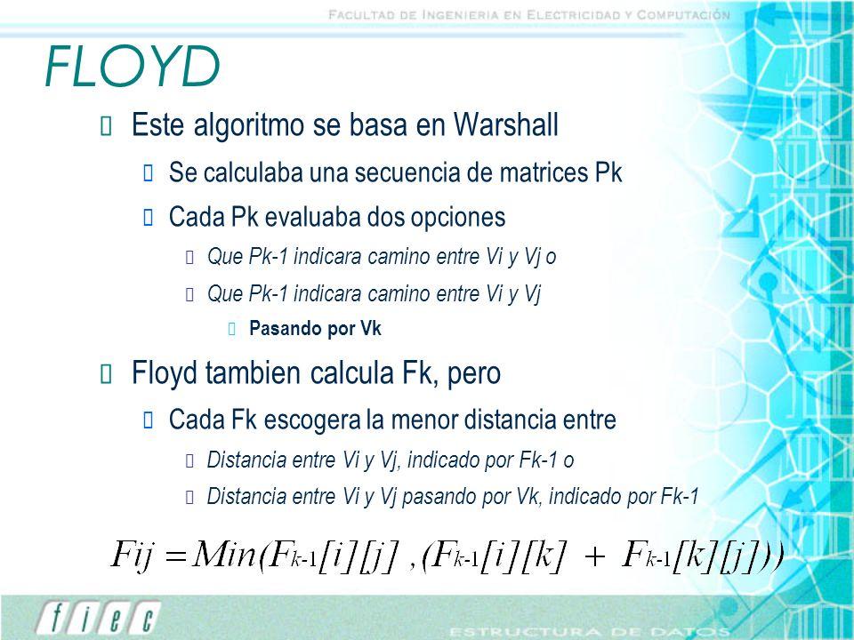 FLOYD Este algoritmo se basa en Warshall