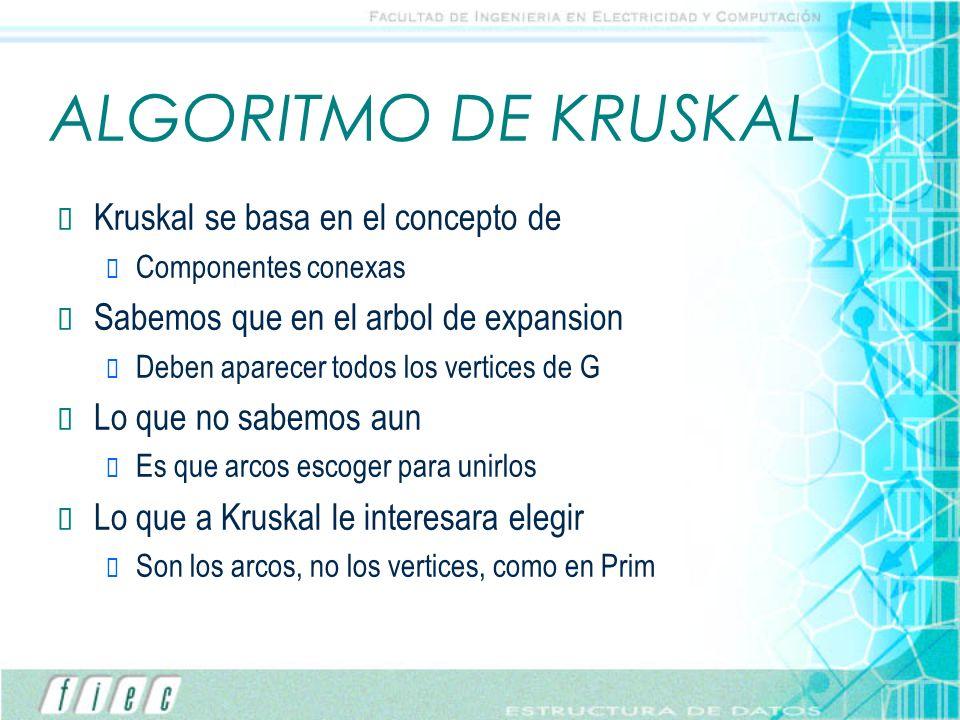 ALGORITMO DE KRUSKAL Kruskal se basa en el concepto de