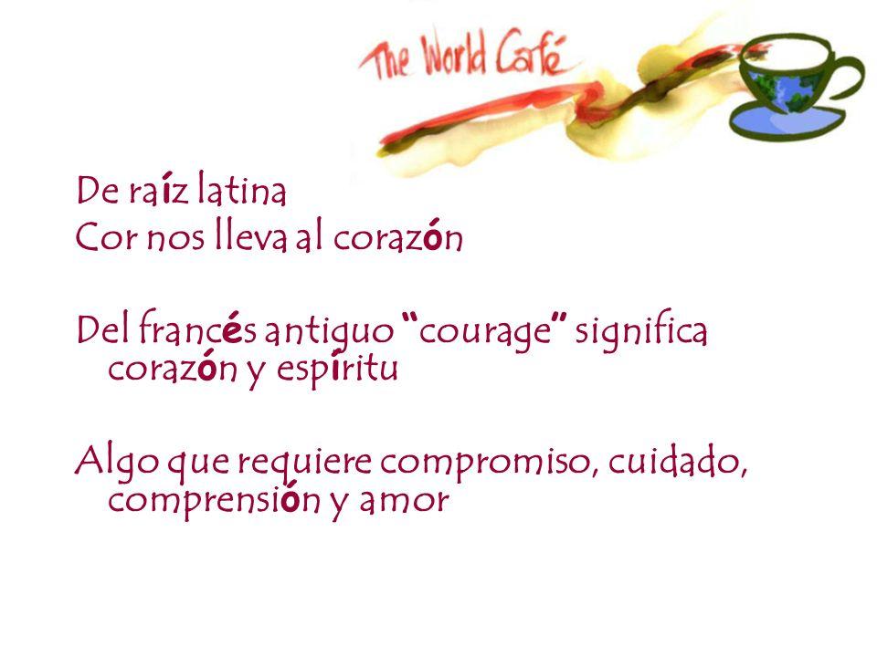 De raíz latina Cor nos lleva al corazón. Del francés antiguo courage significa corazón y espíritu.
