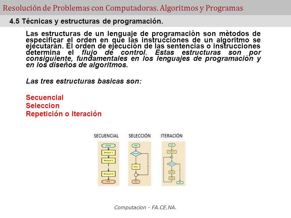 Resolución de Problemas con Computadoras. Algoritmos y Programas