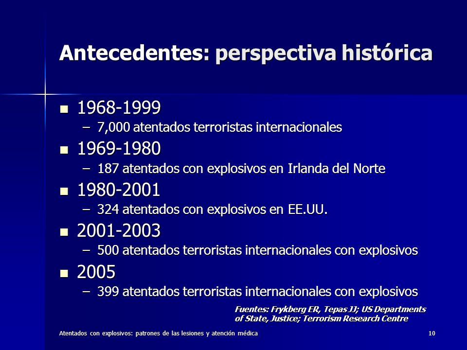 Antecedentes: perspectiva histórica