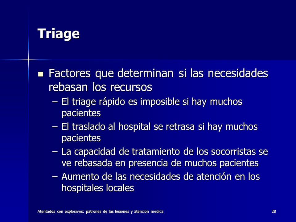 Triage Factores que determinan si las necesidades rebasan los recursos
