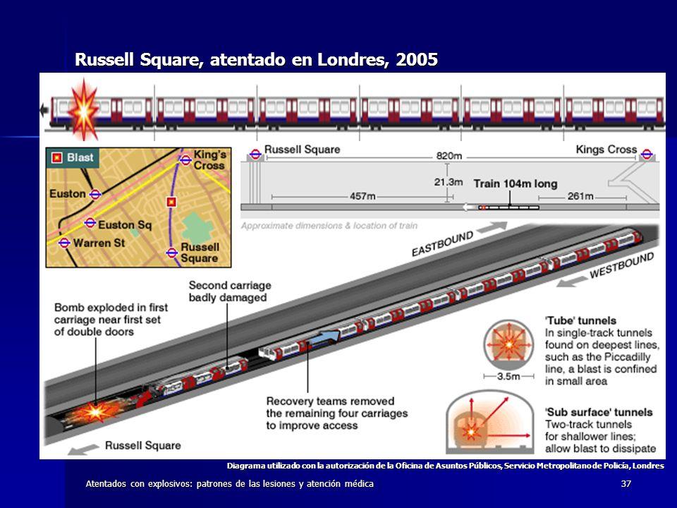 Russell Square, atentado en Londres, 2005