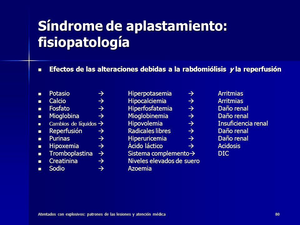 Síndrome de aplastamiento: fisiopatología