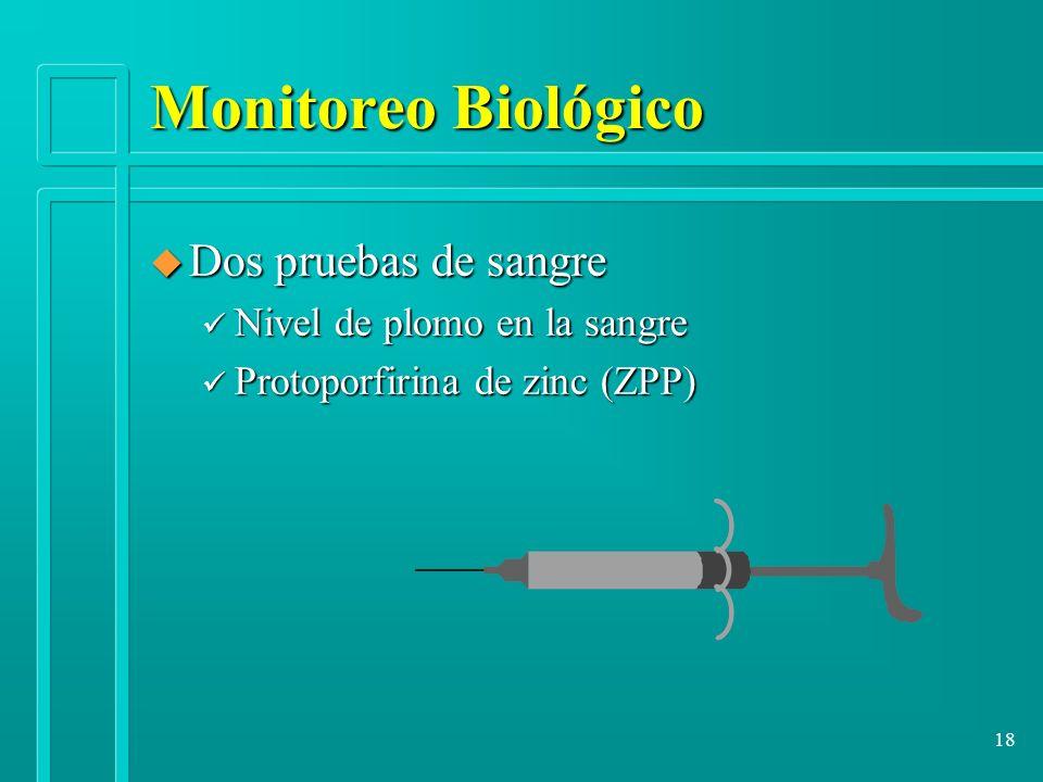 Monitoreo Biológico Dos pruebas de sangre Nivel de plomo en la sangre