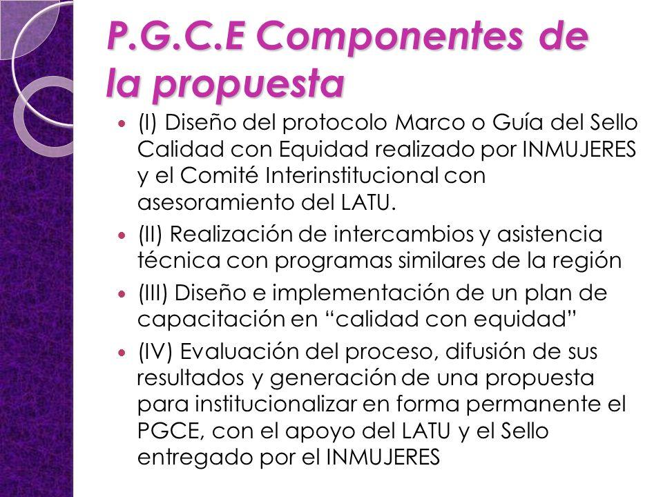 P.G.C.E Componentes de la propuesta