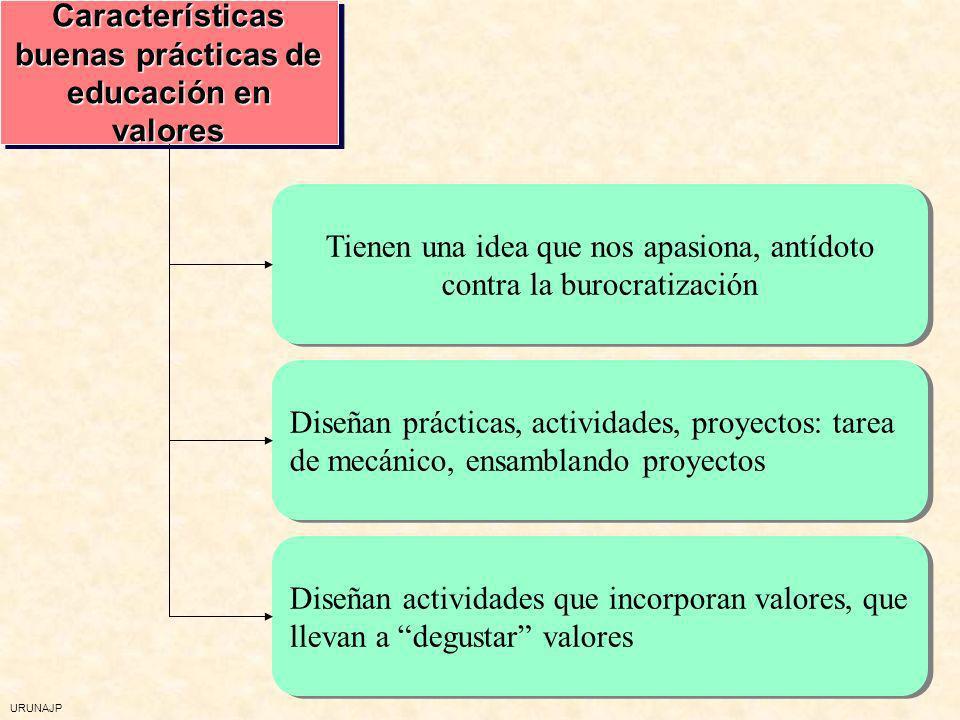 Características buenas prácticas de educación en valores