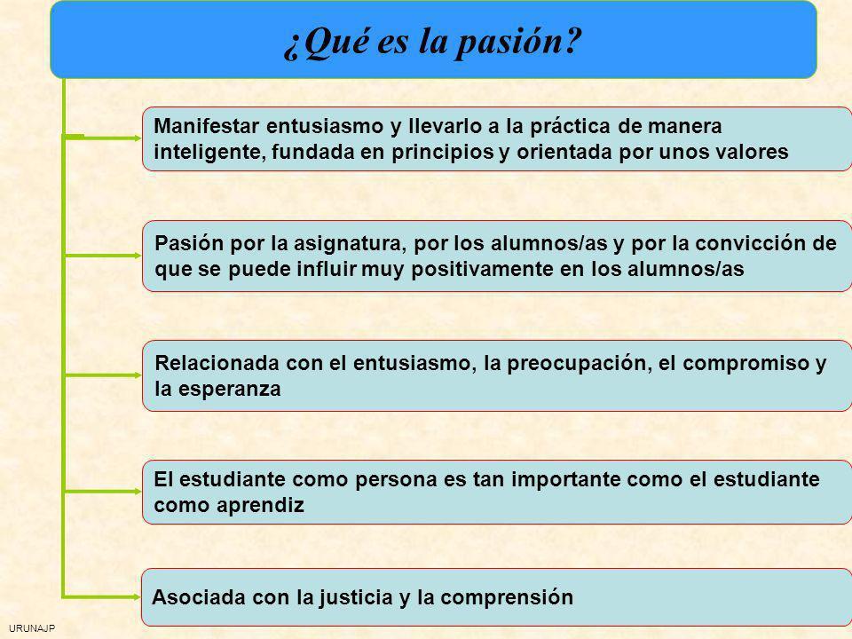 ¿Qué es la pasión Manifestar entusiasmo y llevarlo a la práctica de manera inteligente, fundada en principios y orientada por unos valores.