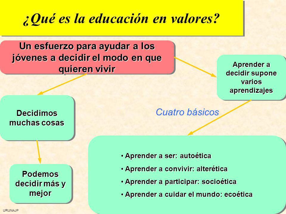 ¿Qué es la educación en valores