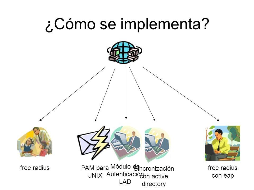 ¿Cómo se implementa free radius PAM para UNIX