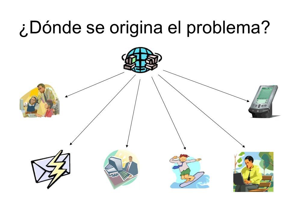 ¿Dónde se origina el problema