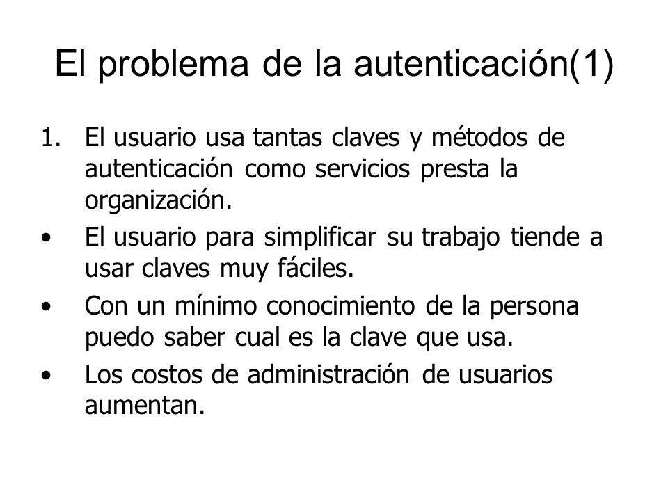 El problema de la autenticación(1)
