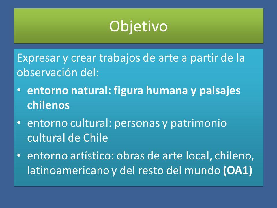 Objetivo Expresar y crear trabajos de arte a partir de la observación del: entorno natural: figura humana y paisajes chilenos.