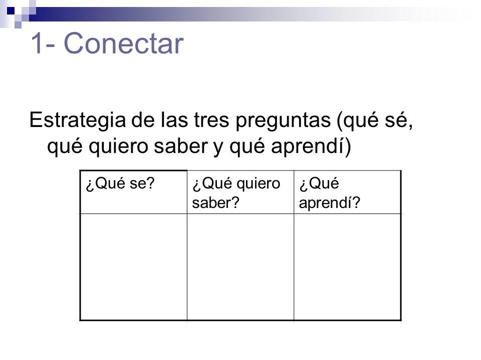 1- Conectar Estrategia de las tres preguntas (qué sé, qué quiero saber y qué aprendí) ¿Qué se ¿Qué quiero saber