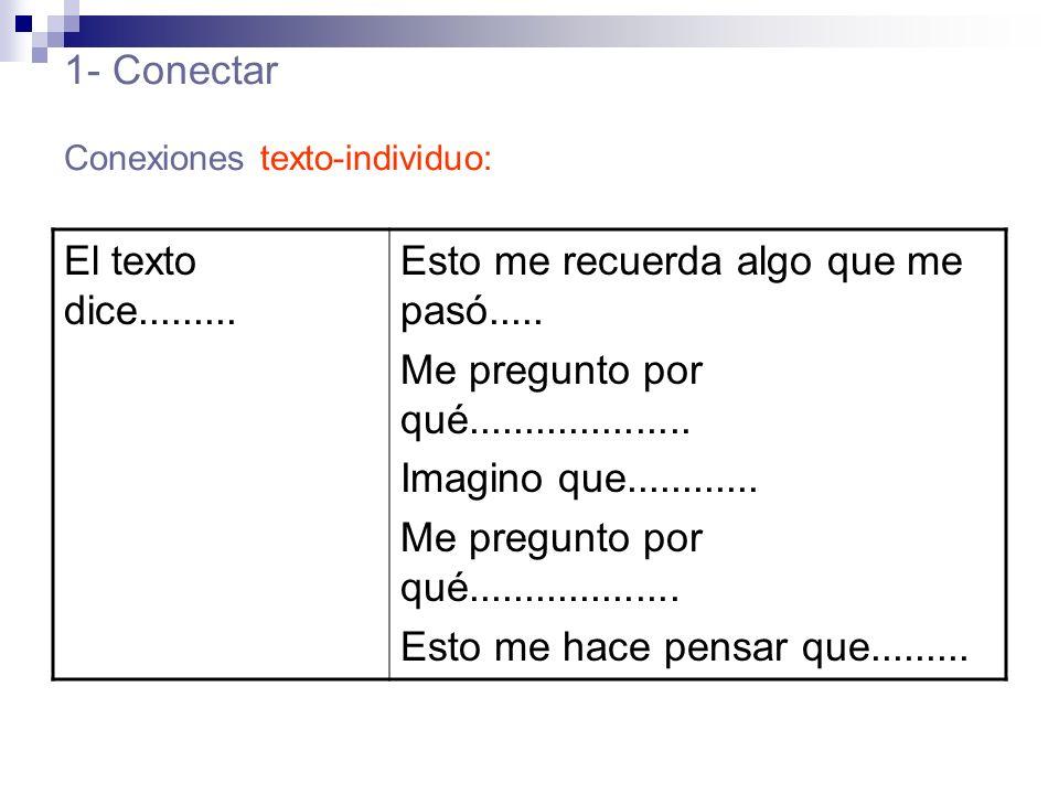 1- Conectar Conexiones texto-individuo: