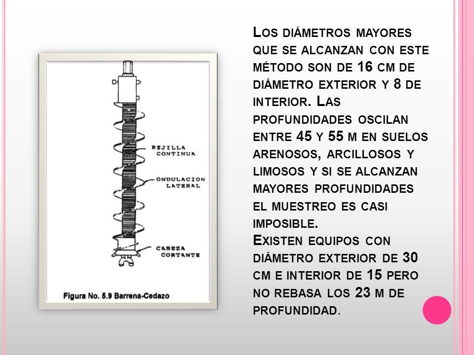 Los diámetros mayores que se alcanzan con este método son de 16 cm de diámetro exterior y 8 de interior.
