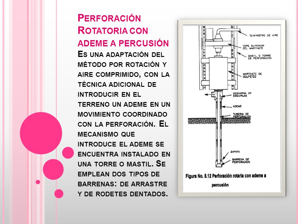 Perforación Rotatoria con ademe a percusión Es una adaptación del método por rotación y aire comprimido, con la técnica adicional de introducir en el terreno un ademe en un movimiento coordinado con la perforación.