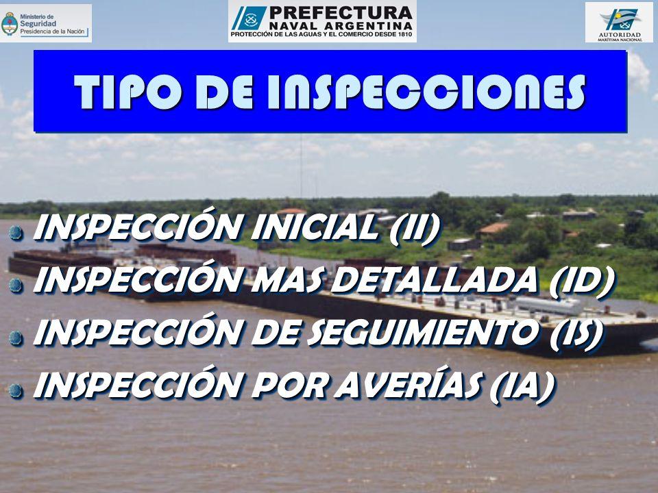TIPO DE INSPECCIONES INSPECCIÓN INICIAL (II)