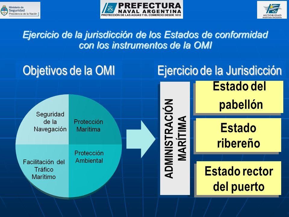 ADMINISTRACIÓN MARÍTIMA Estado rector del puerto
