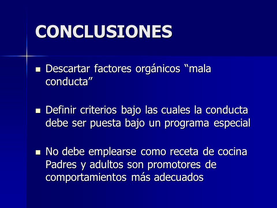 CONCLUSIONES Descartar factores orgánicos mala conducta