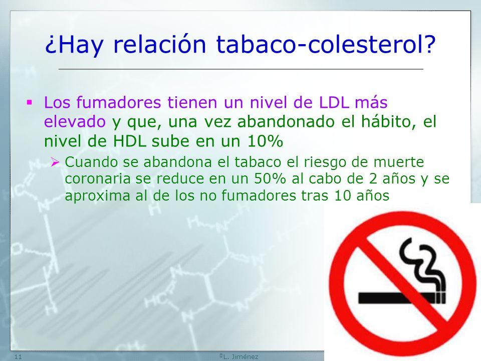 ¿Hay relación tabaco-colesterol