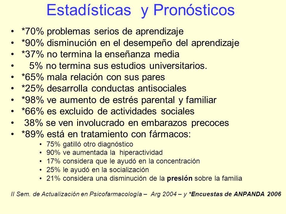 Estadísticas y Pronósticos