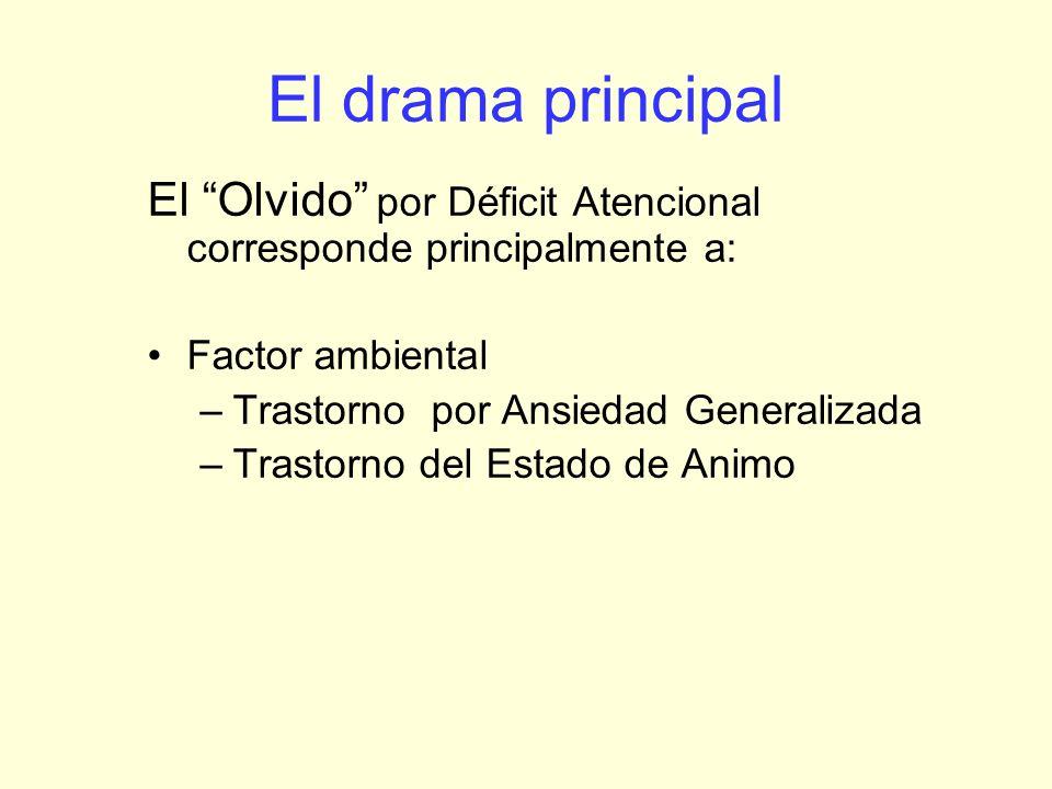 El drama principal El Olvido por Déficit Atencional corresponde principalmente a: Factor ambiental.