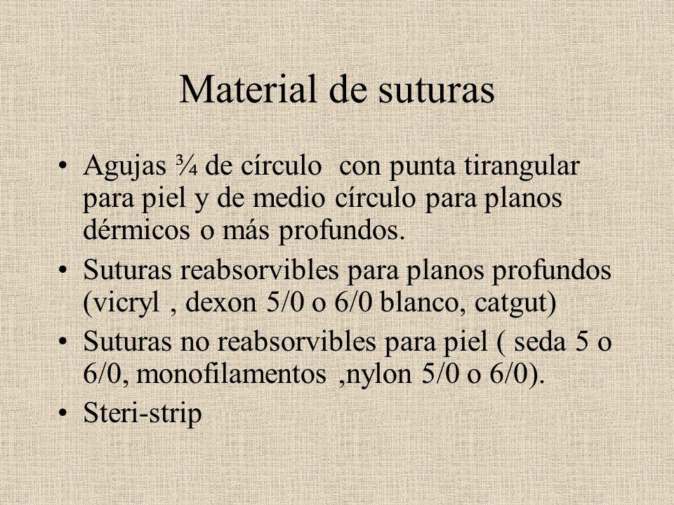 Material de suturas Agujas ¾ de círculo con punta tirangular para piel y de medio círculo para planos dérmicos o más profundos.